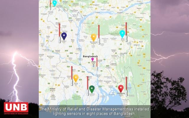 Bangladesh Lightning Forecast System